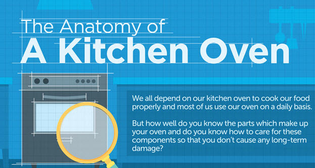 Anatomy of a kitchen oven