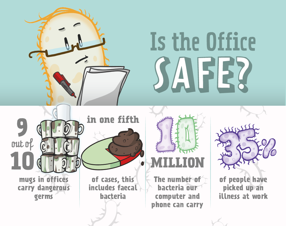 The Shocking Facts About Your Office Kitchen | Ovenu