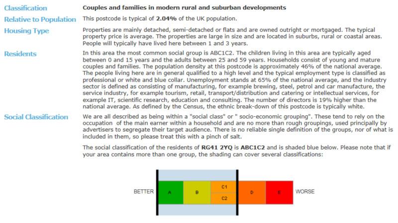 Ovenu Postcode Demographic Info